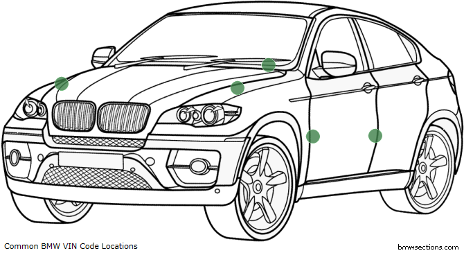 Image - Common BMW VIN Code Locations